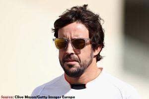 Fernando Alonso Salary 2018 Net Worth Sponsors Earnings
